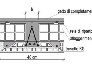 uniSOL® con travetto brevettato KS con laterizio