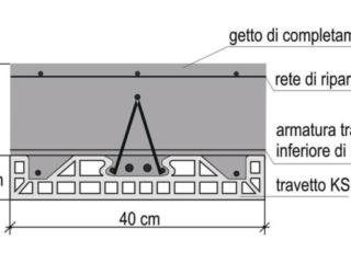 uniSOL® con travetto brevettato KS e alleggerimento in calcestruzzo